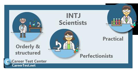 Career Test Center - INTJ - Scientists