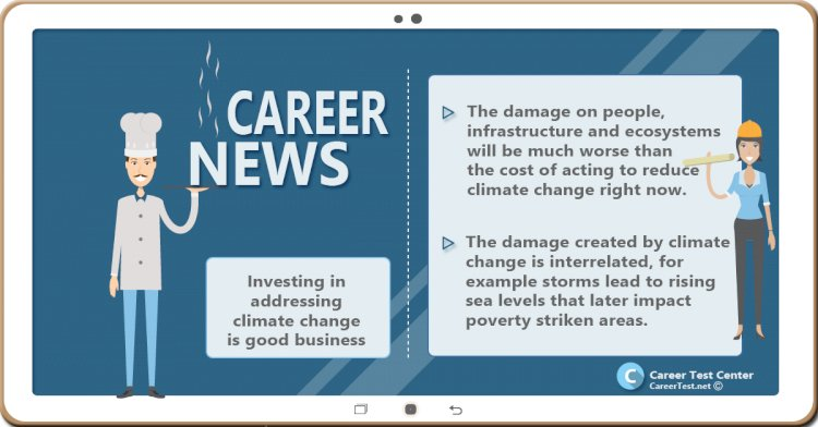 Reducing the impact of climate change is a good investment.