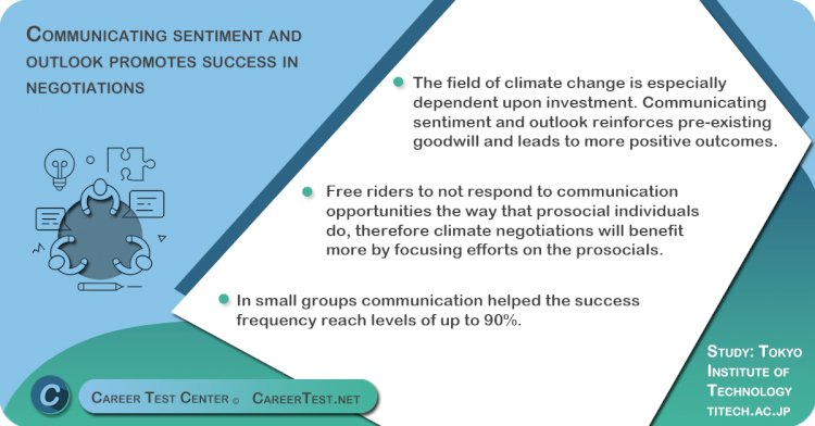 Communicating sentiment and outlook promotes success in negotiations