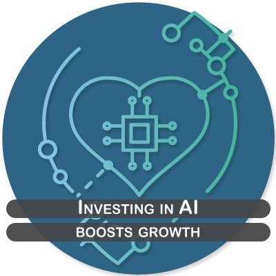 Investing in artificial intelligence boosts growth